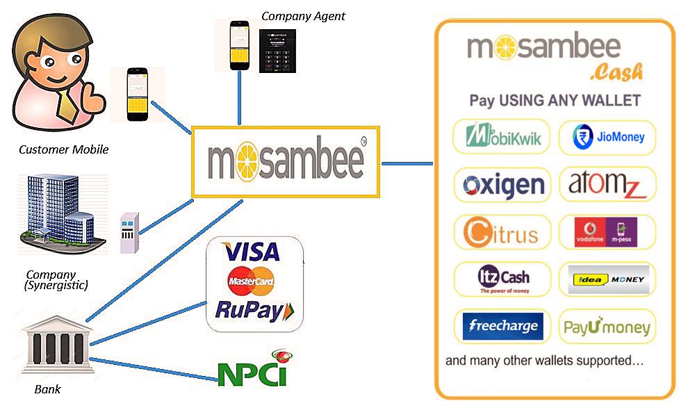 Mosambee Wallet